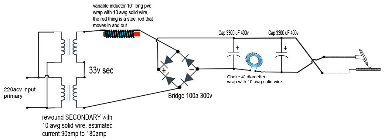 diagram for welding machine