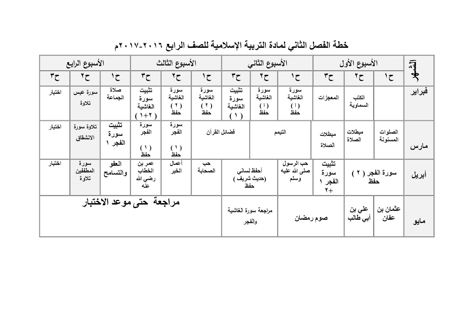 خطط فصلية للصف الرابع المنهاج الجديد 2019/2020