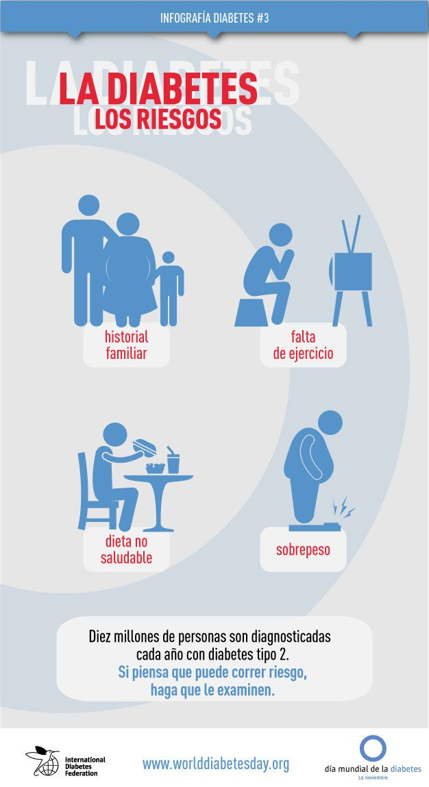 Riesgos de sufrir Diabetes