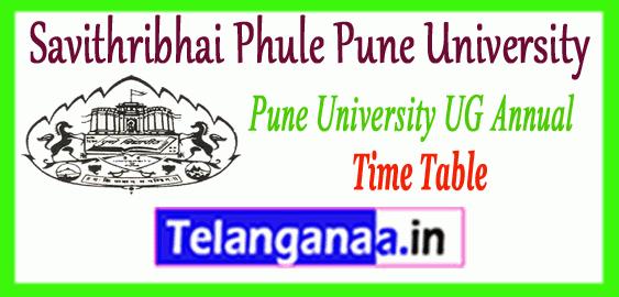 Pune University BA B.Sc B.Com BBA BCA Time Table