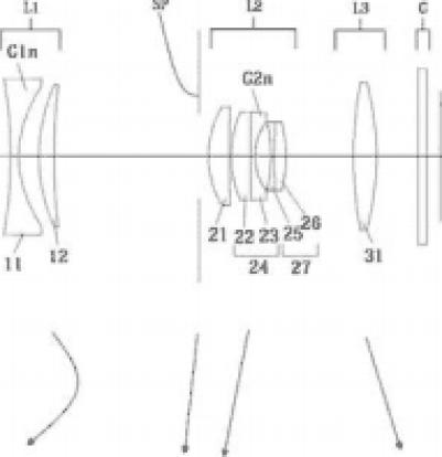 Оптическая схема объектива Canon 10.2–30.6mm f/2–4.9