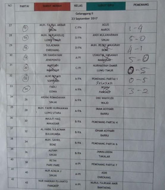 Hari Pertama Pencak Silat Pra Porda XVI, Ini, Daftar, Pertandingannya