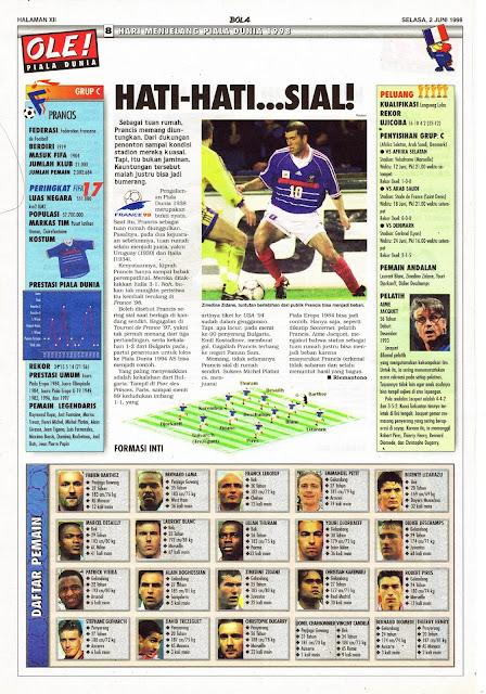WORLD CUP 1998 FRANCE TEAM PROFILE ZINEDINE ZIDANE