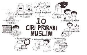 Integritas dalam Islam