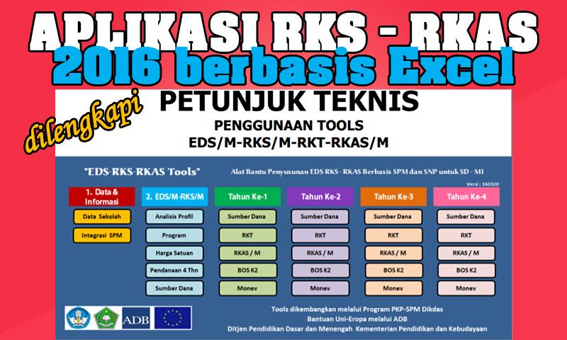 Aplikasi Penyusunan RKS - RKAS berbasis SPM dan SNP untuk SD-MI dengan Excel