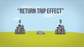 [Return Trip Effect] Fenomena Perjalanan Pulang Pulang Terasa Lebih Cepat Daripada Pergi