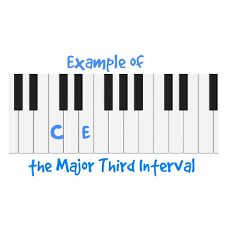 Minor third interval