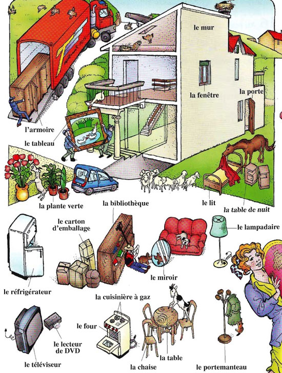 Fle En Eso Apprends Le Vocabulaire De La Maison