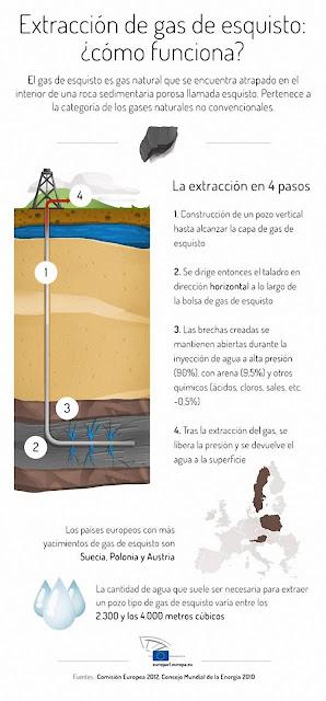 Como funciona a fragmentação hidráulica