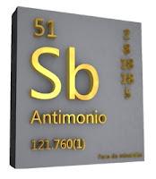 Elemento quimico antimonio 3d - antimonita mineral - foro de minerales