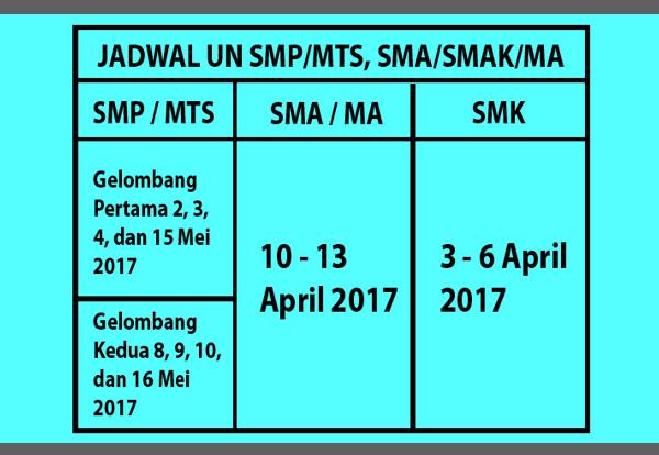 Berikut Jadwal Ujian Nasional Un Smp Mts Sma Smk Ma