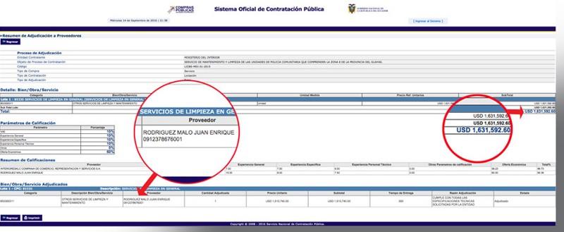 El yerno de len n moreno recibi un contrato millonario del ministerio del interior ecuador - Subastas ministerio del interior ...