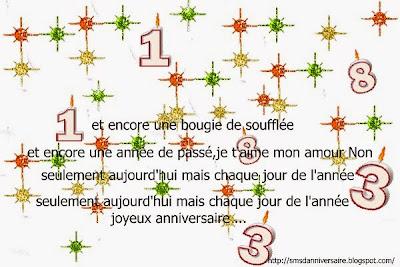 Sms anniversaire en français