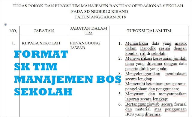 Format SK Tim Manajemen BOS 2018