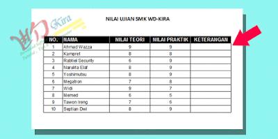 Wd-Kira, beginilah cara menentukan kelulusan siswa secara otomatis ?, cara menentukan rangking, cara menentukan kategori siswa lulus atau tidak pada Excel secara otomatis, tutorial excel