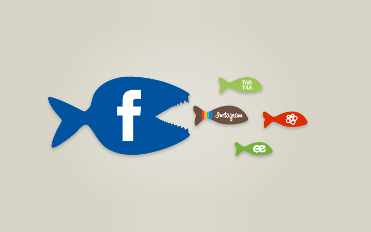 #Facebook Acquisition Addiction: Facebooks Financials In Perspective - #infographic #socialmedia