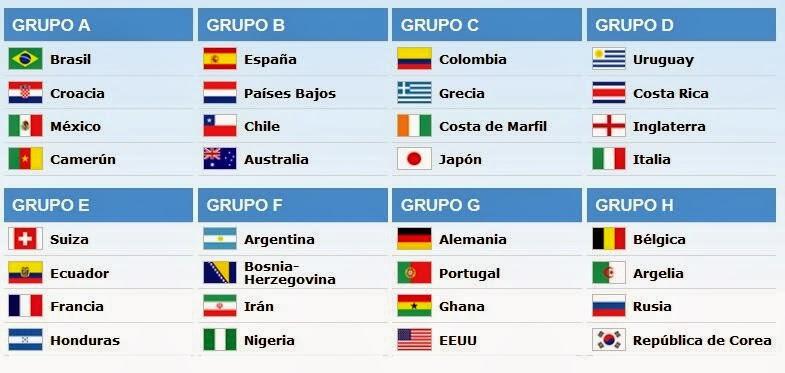 Calendario Mundial Futbol.Calendario Mundial Brasil 2014 Fixture Completo Y Todos Los Resultados