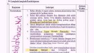 Download Rpp Dan Silabus Berkarakter Bahasa Inggris Kelas 1 2 3 4 5 Dan 6 Sekolahdasar Net