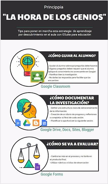 infografia metodologia educativa
