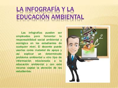 Infografía Ambientales