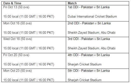 Pakistan v Sri Lanka ODI Series Fixture