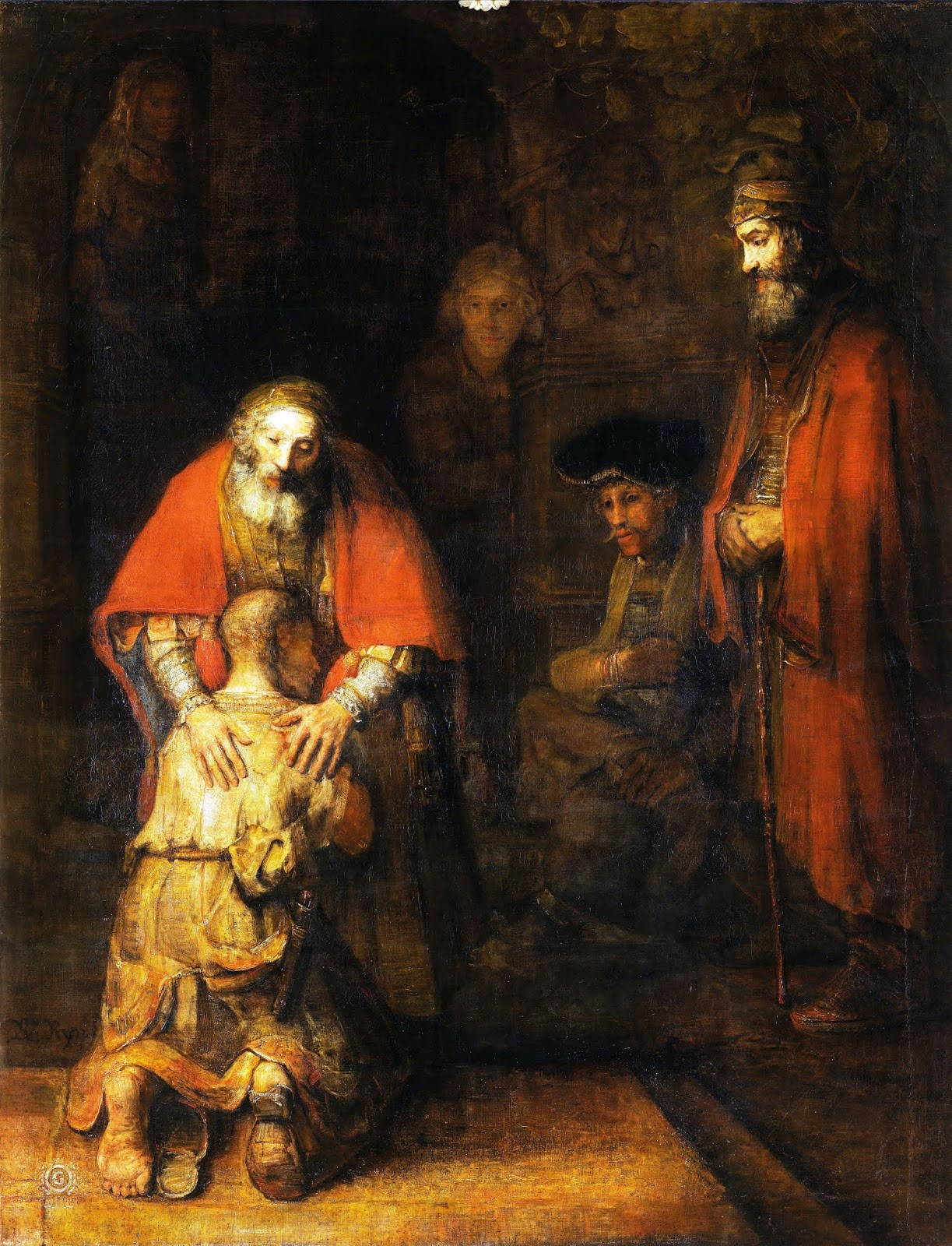 The reaction of the elder brother in the parable of the prodigal son