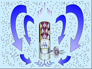 Prinsip Kerja Air Diffuser Ecorator