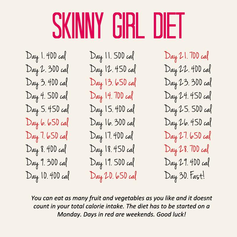 dieta da 700 calorie quanti chili in meno