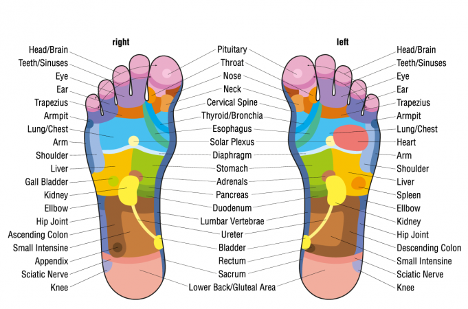 Lower Back Pain And Running Shoes