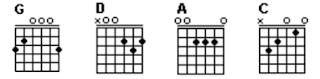 Chord gitar G, D, A dan C