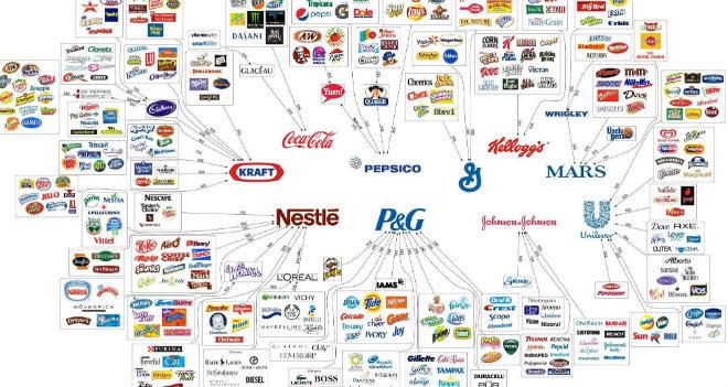 Le pi grandi aziende del mondo nel 2016 mondo tempo reale - Le fiere piu importanti nel mondo ...