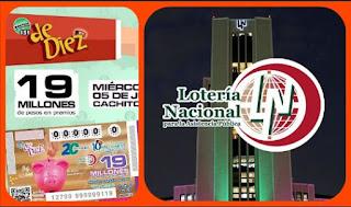 sorteo-de-diez-151-billetes-ganadores-de-hoy