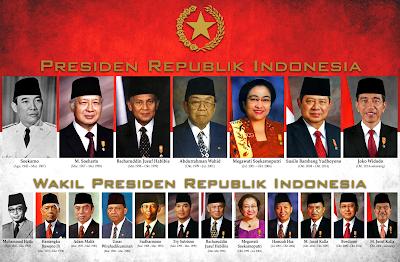 Siapa Presiden Indonesia?