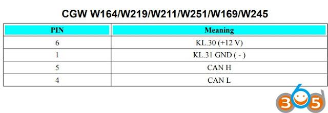 CGW-W164-W219-W211