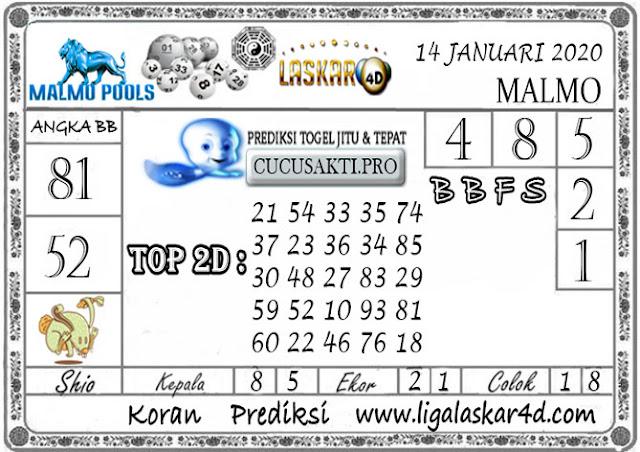 Prediksi Togel MALMO LASKAR4D 14 JANUARI 2020