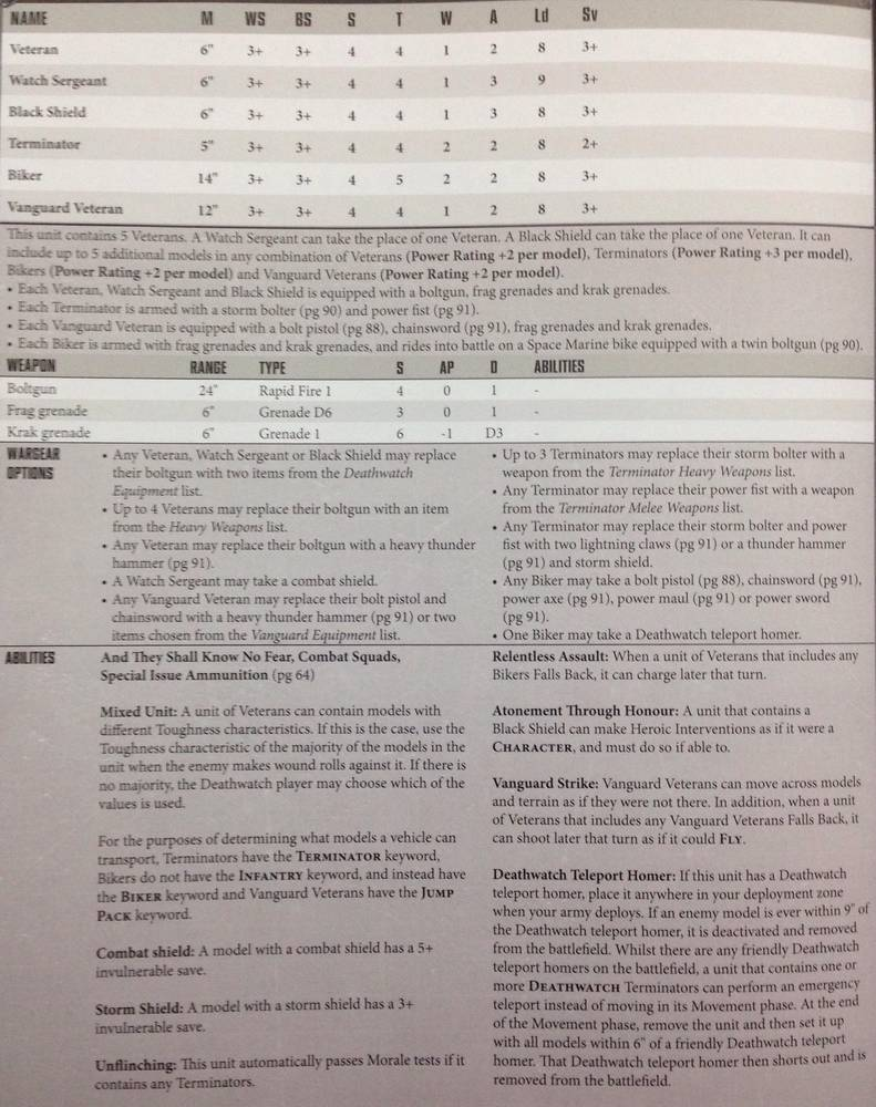 Deathwatch 8th Edition Codex: Leak Compilation - The Blood of
