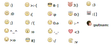 Facebook Smileys with Photos
