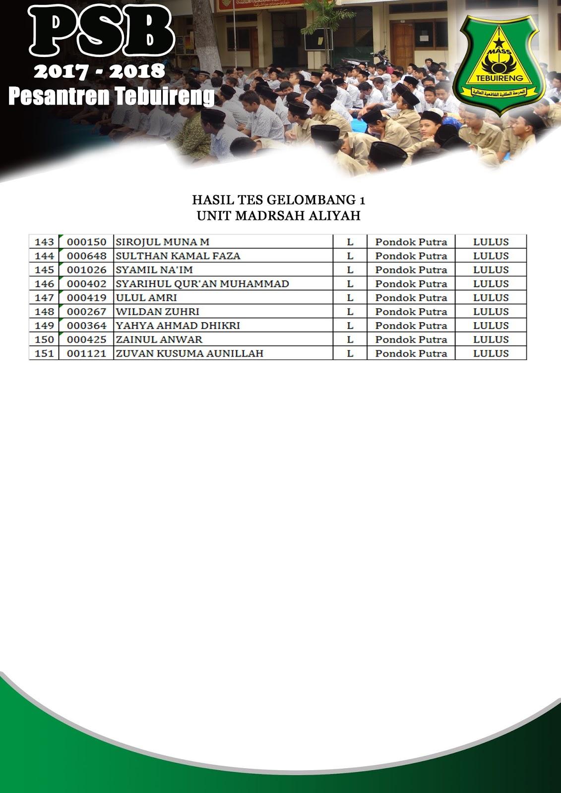 Madrasah Aliyah Putra 4