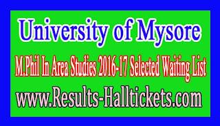 University of Mysore M.Phil In Area Studies 2016-17 Selected Waiting List