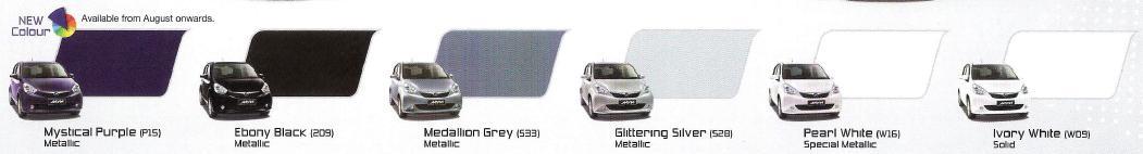 New Perodua Myvi-Perbezaan antara Myvi Baru dan Myvi Lama