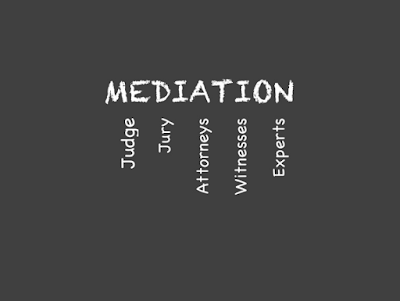 7 Astonishing Mediations as Developing Personality