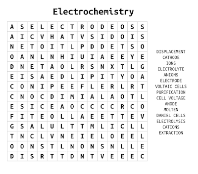 Suka Chemistry: Word Search for SPM Chemistry