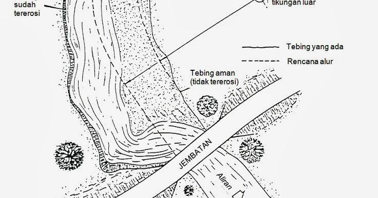 JC Power Sabo Dam: Desain Krip Sungai