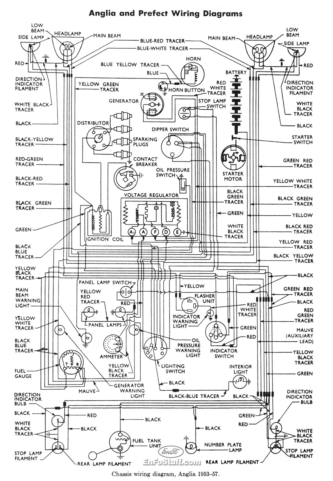 [CSDW_4250]   Master Electronics Repair !: FORD-ANGLIA-1953-57 WIRING DIAGRAM FOR FORD  4000 TRACTOR | Ford Tractor Wiring Diagram 4000 |  | Master Electronics Repair - blogger