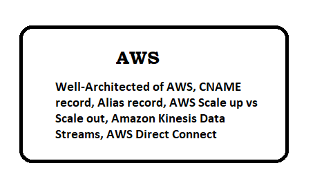 AWS Tutorial Terminology page 5