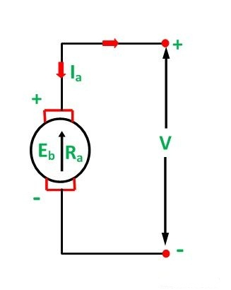 Back Emf And Its Significance In Dc Motor Electrical Study