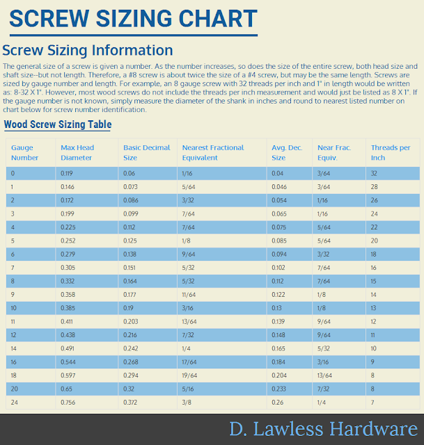 screw-size-chart