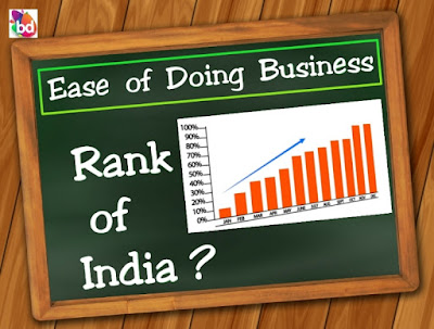 Ease of doing business : rank of India in 2018