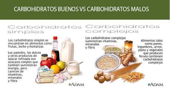 que comidas tienen carbohidratos malos