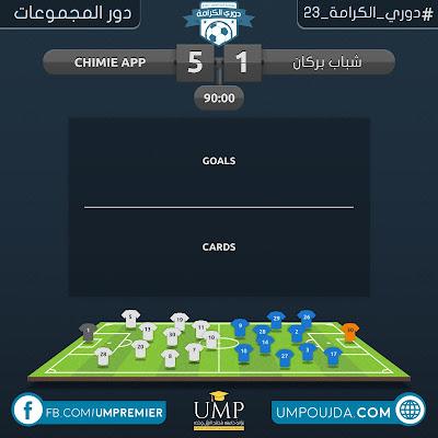 كلية العلوم : دوري الكرامة 23 - دور المجموعات - الجولة الثانية - مباراة 18